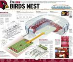 "From one bird ""turd"" nest to another, the Atlanta Falcons travel to Arizona Saturday July 3rd to face off against the Cardinals at 4:30pm."
